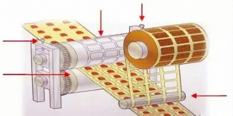 不干胶标签圆压圆模切工艺控制